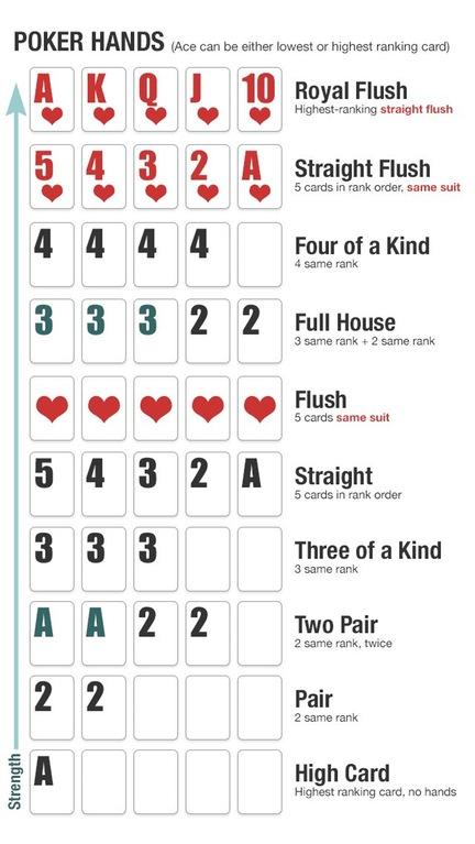 poker canada en ligne